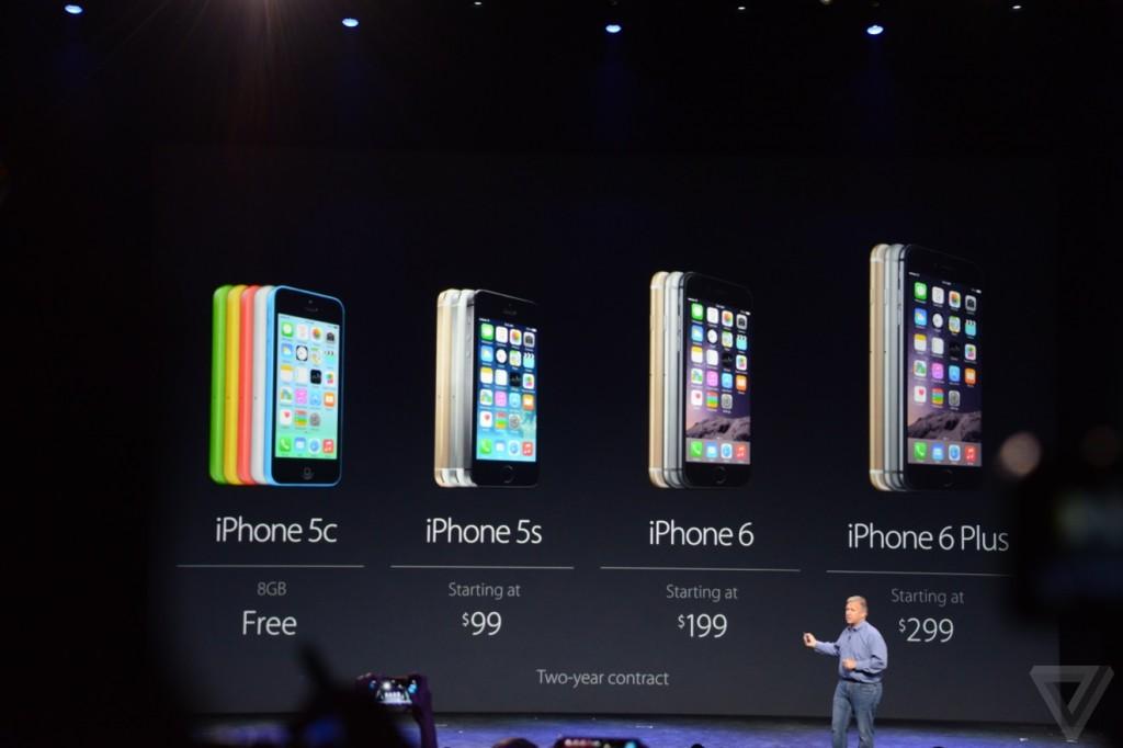 iPhone 6 STarts